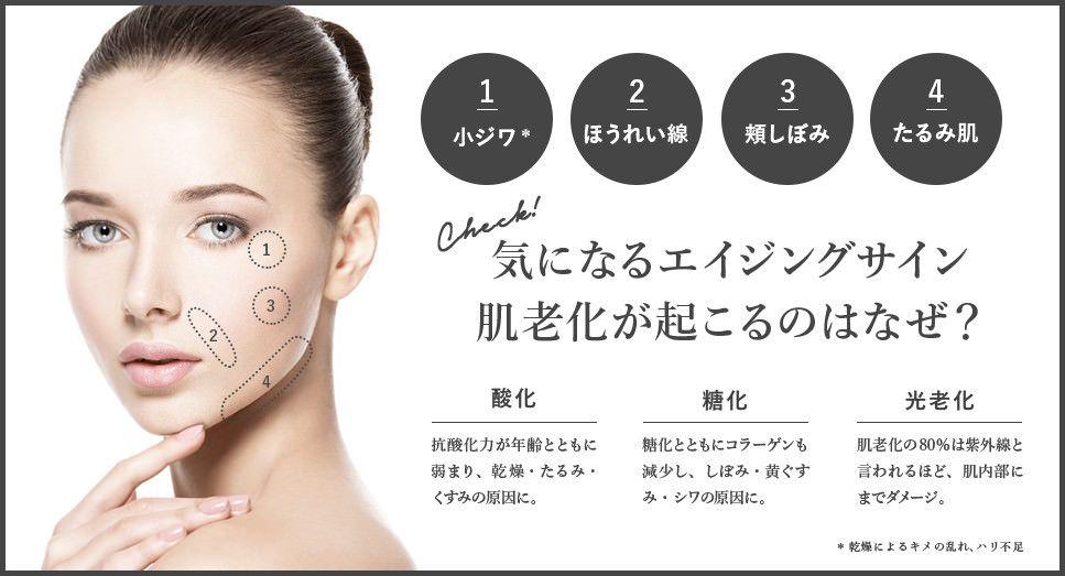 ドレススロー,クレンジング&洗顔トライアルセット