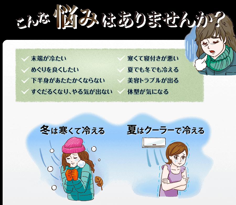 金時ショウガ+ヒハツ+クラチャイダム